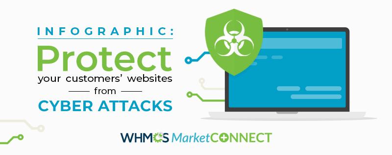 محافظت از وب سایت های مشتریان در برابر حملات سایبری