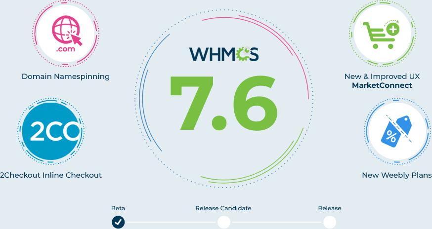 نسخه بتا WHMCS 7.6 منتشر شد